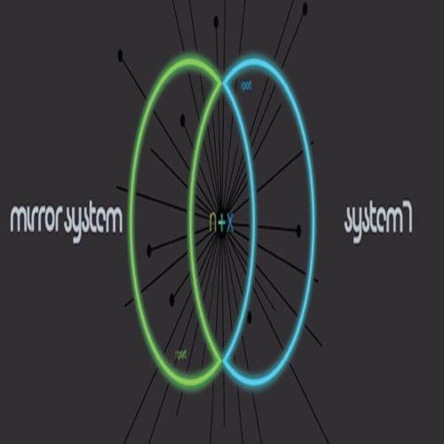 画像1: System 7 × Mirror System / N+X